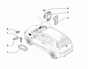 REMOTE CONTROL TPMS AND AERIAL